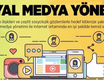 Sosyal Medya İçerik Yönetimi Nasıl Yapılır?